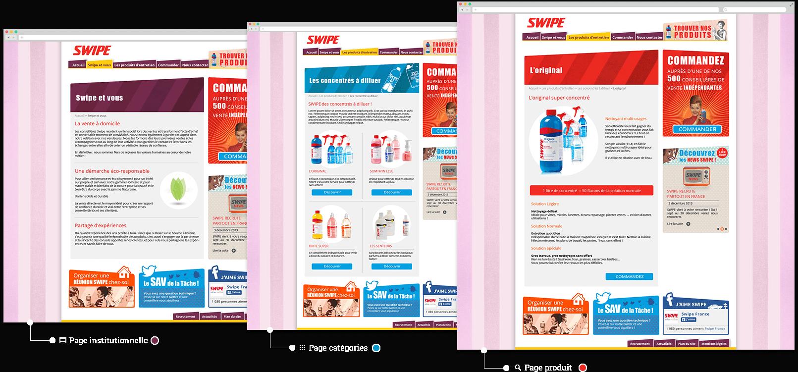 Gabarits du site marque Swipe