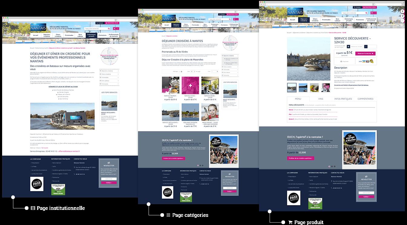 Gabarits du site E-commerce des Bateaux Nantais